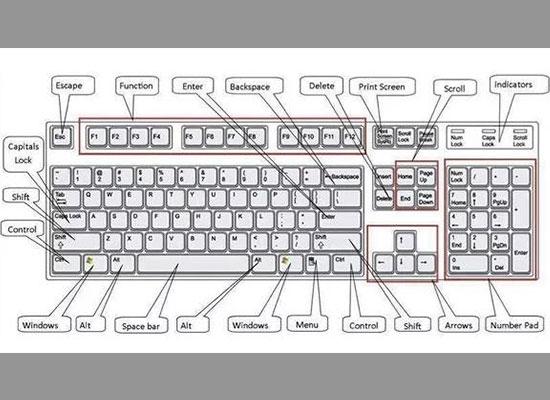 Các-tổ-hợp-phím-và-phím-tắt-thường-dùng-trong-Windows-02.jpg