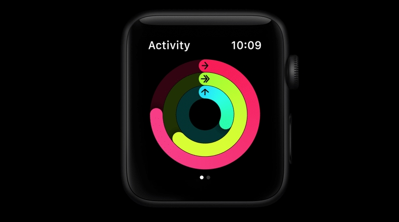 Close-Your-Rings-on-Apple-Watch-3.jpg