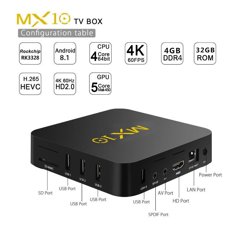 MX10 Android TV Box.jpg